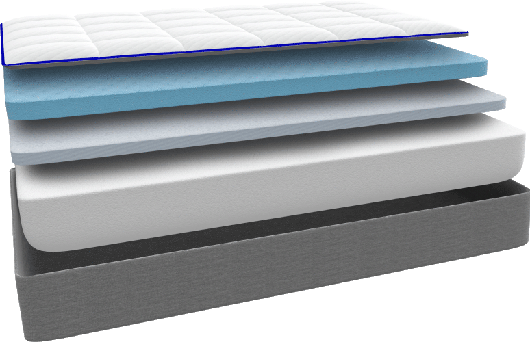 Exploded view of the 5 layers that makes up a Nectar Mattress