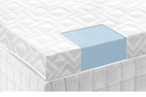 Memory foam mattress pad with a quilted cover